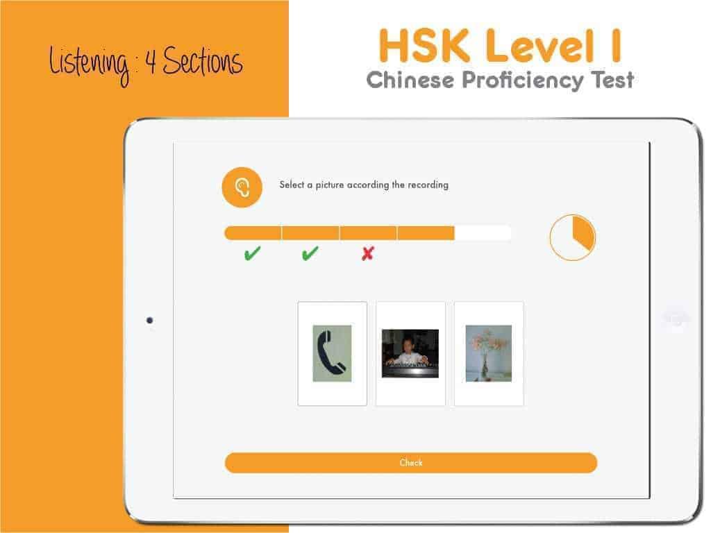 HSK Level 1