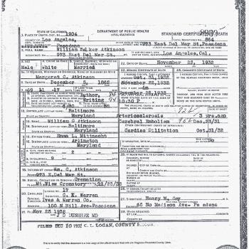 Death Certificate for William Walker Atkinson